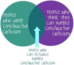 criticism-venn-diagram